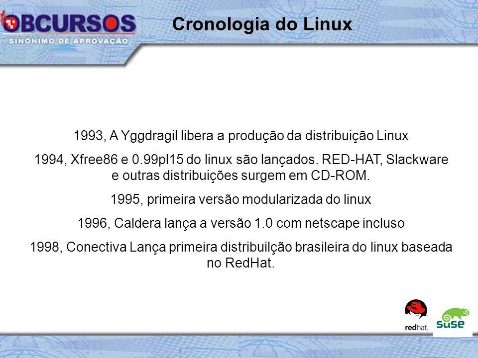 1993, A Yggdragil libera a produção da distribuição Linux 1994, Xfree86 e 0.99pl15 do linux são lançados.