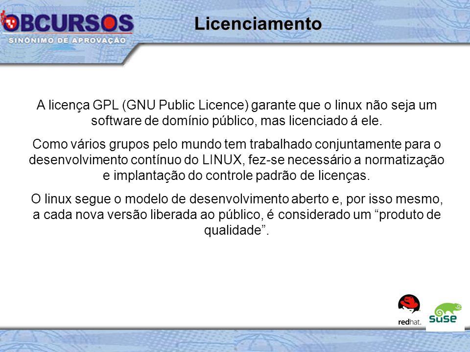 A licença GPL (GNU Public Licence) garante que o linux não seja um software de domínio público, mas licenciado á ele.