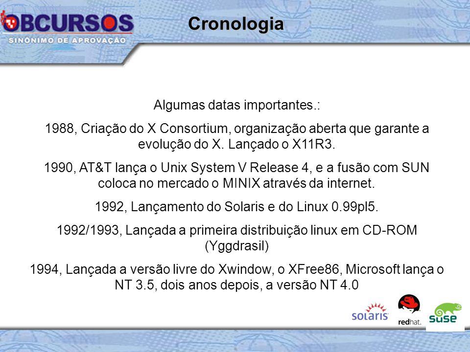 Algumas datas importantes.: 1988, Criação do X Consortium, organização aberta que garante a evolução do X.