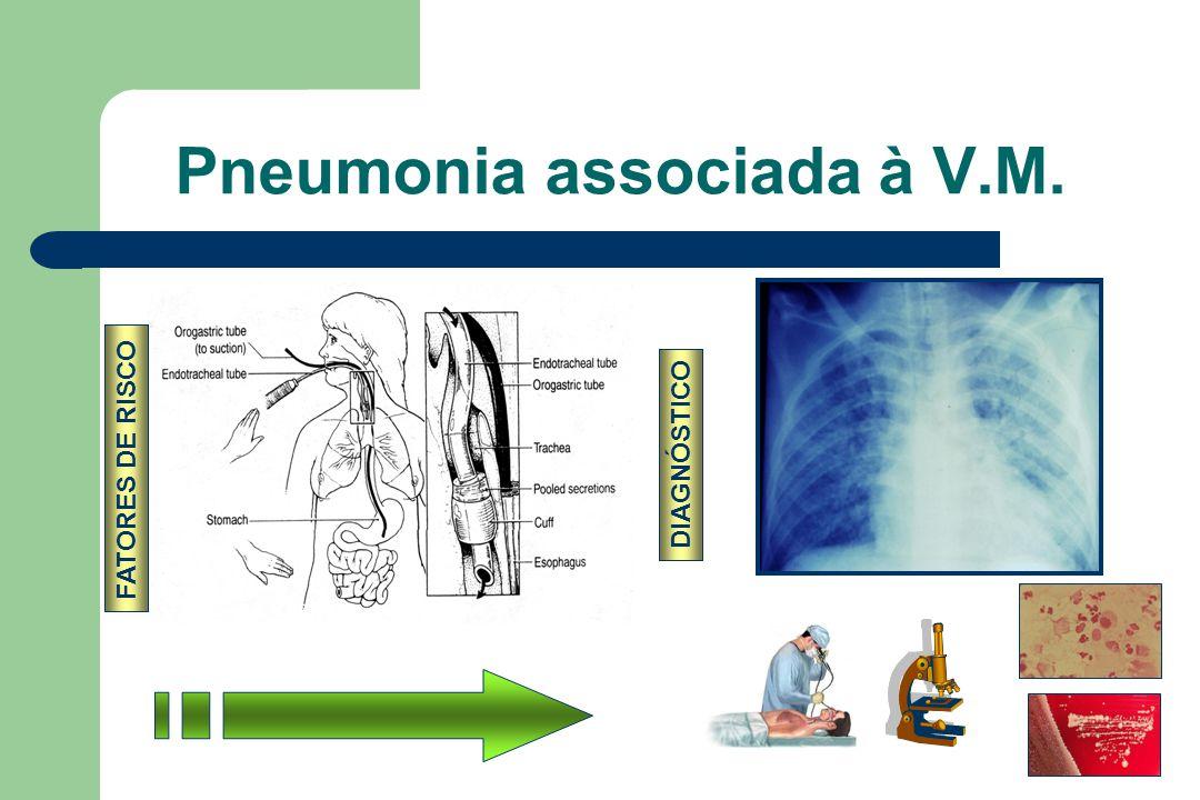 Pneumonia associada à V.M. FATORES DE RISCO DIAGNÓSTICO
