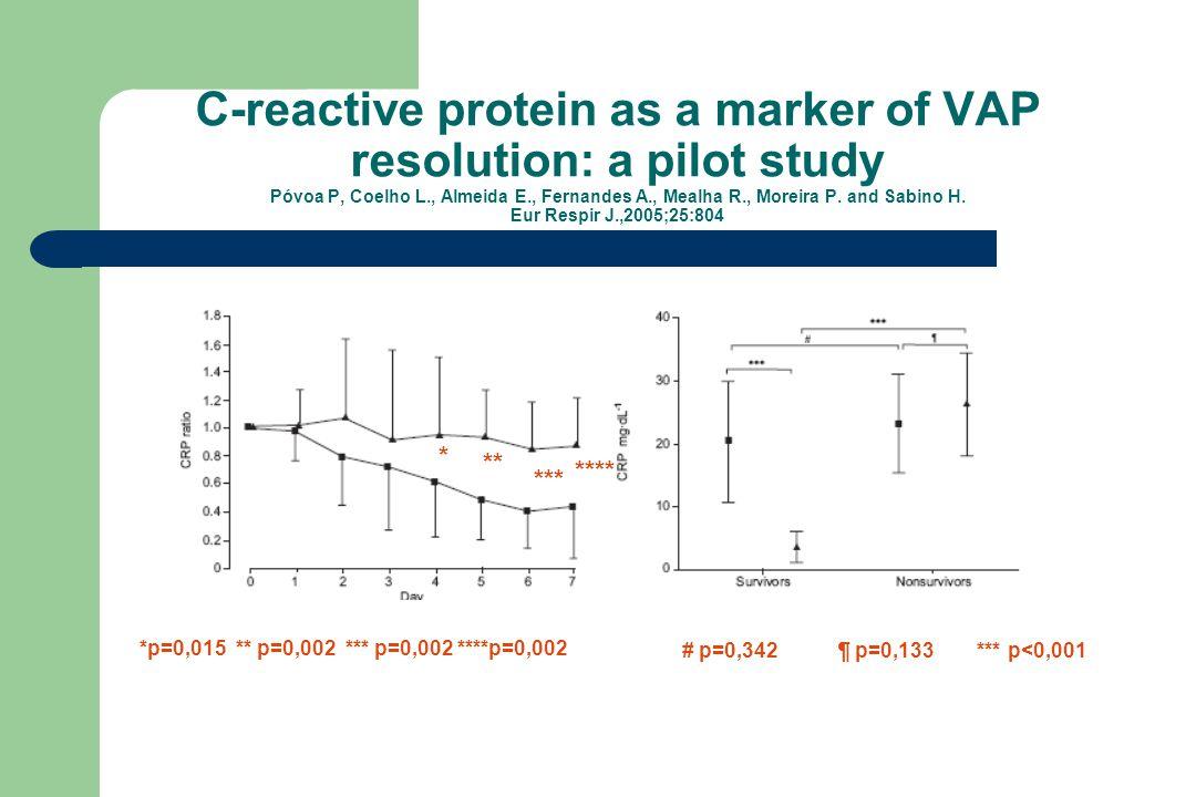 * ** *** **** C-reactive protein as a marker of VAP resolution: a pilot study Póvoa P, Coelho L., Almeida E., Fernandes A., Mealha R., Moreira P.