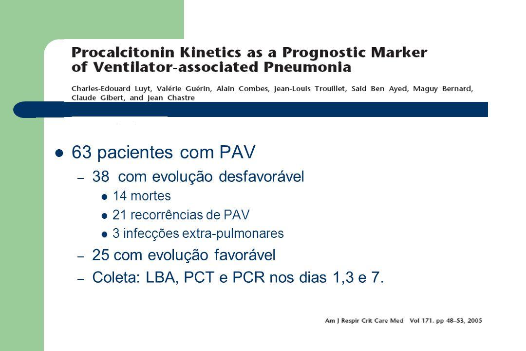 63 pacientes com PAV – 38 com evolução desfavorável 14 mortes 21 recorrências de PAV 3 infecções extra-pulmonares – 25 com evolução favorável – Coleta: LBA, PCT e PCR nos dias 1,3 e 7.
