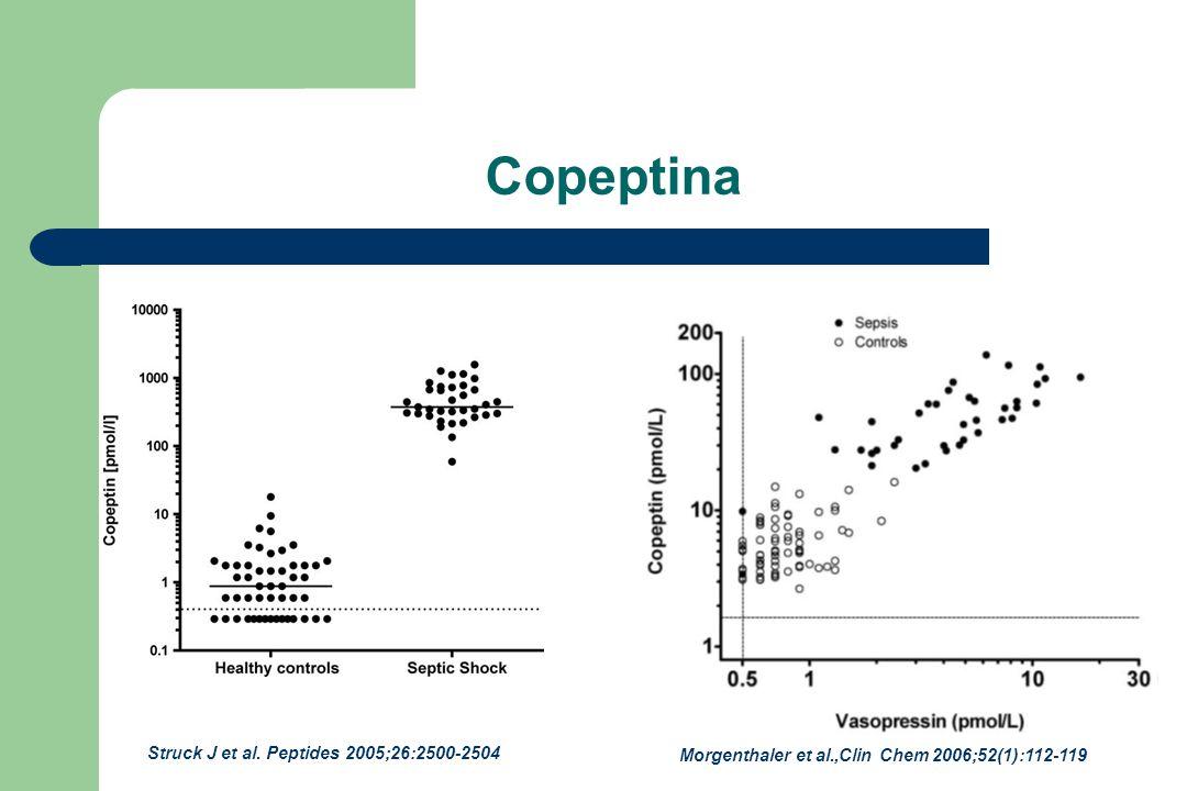 Morgenthaler et al.,Clin Chem 2006;52(1):112-119 Struck J et al. Peptides 2005;26:2500-2504