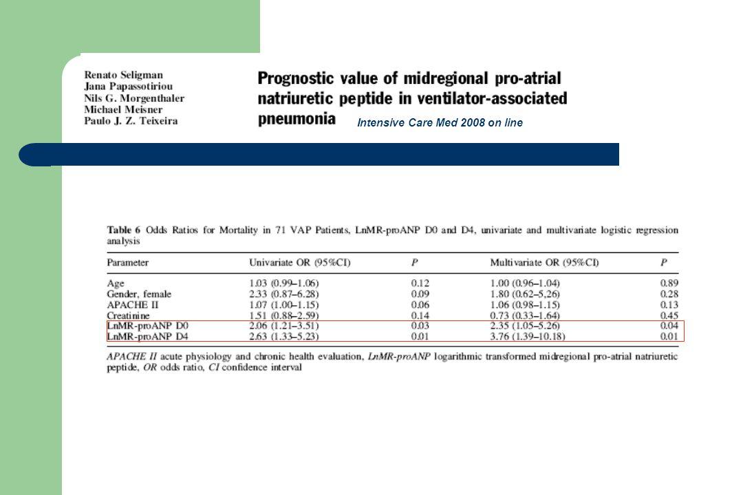 Intensive Care Med 2008 on line