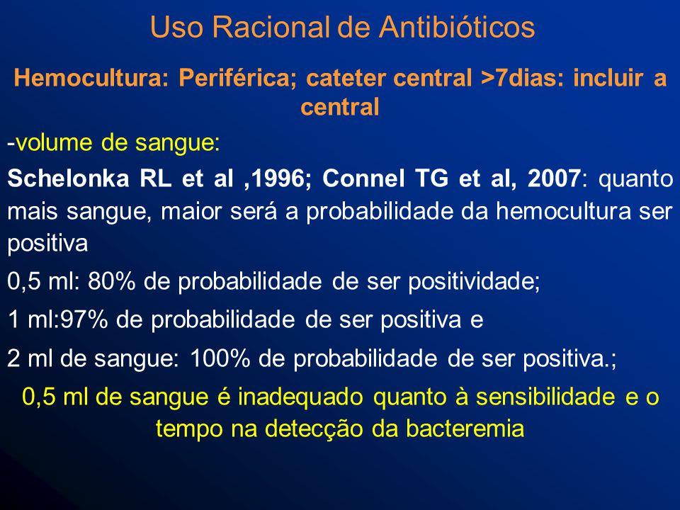Hemocultura: Periférica; cateter central >7dias: incluir a central -volume de sangue: Schelonka RL et al,1996; Connel TG et al, 2007: quanto mais sangue, maior será a probabilidade da hemocultura ser positiva 0,5 ml: 80% de probabilidade de ser positividade; 1 ml:97% de probabilidade de ser positiva e 2 ml de sangue: 100% de probabilidade de ser positiva.; 0,5 ml de sangue é inadequado quanto à sensibilidade e o tempo na detecção da bacteremia Uso Racional de Antibióticos