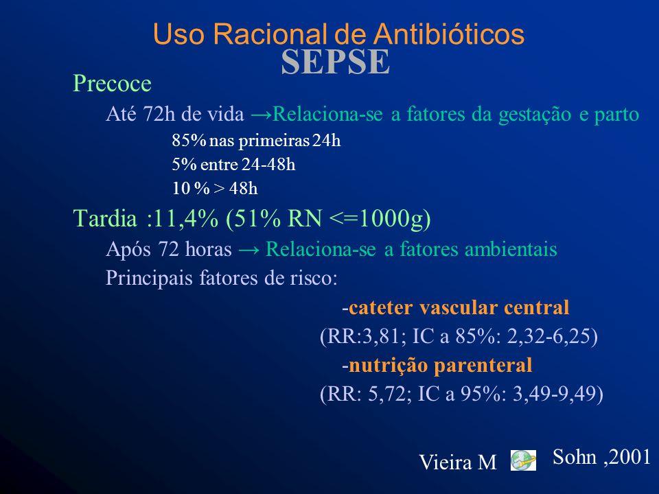 SEPSE Precoce Até 72h de vida →Relaciona-se a fatores da gestação e parto 85% nas primeiras 24h 5% entre 24-48h 10 % > 48h Tardia :11,4% (51% RN <=1000g) Após 72 horas → Relaciona-se a fatores ambientais Principais fatores de risco: -cateter vascular central (RR:3,81; IC a 85%: 2,32-6,25) -nutrição parenteral (RR: 5,72; IC a 95%: 3,49-9,49) Vieira M Sohn,2001 Uso Racional de Antibióticos