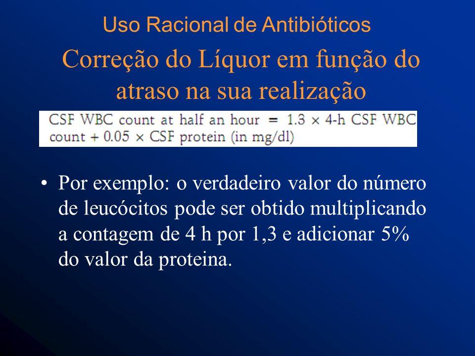 Correção do Líquor em função do atraso na sua realização Por exemplo: o verdadeiro valor do número de leucócitos pode ser obtido multiplicando a contagem de 4 h por 1,3 e adicionar 5% do valor da proteina.