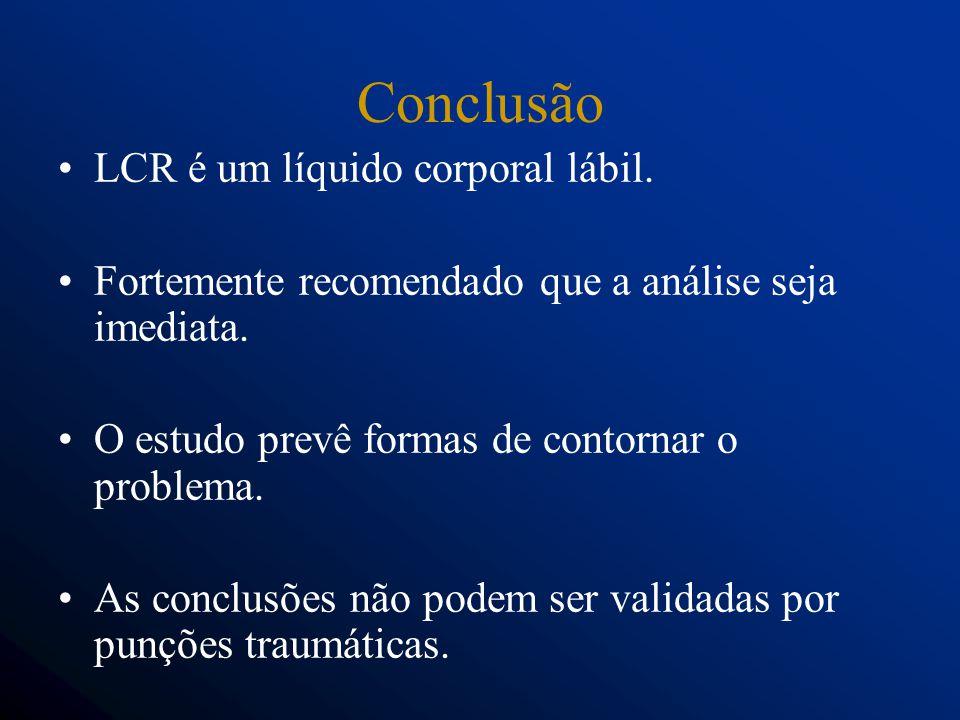Conclusão LCR é um líquido corporal lábil.Fortemente recomendado que a análise seja imediata.