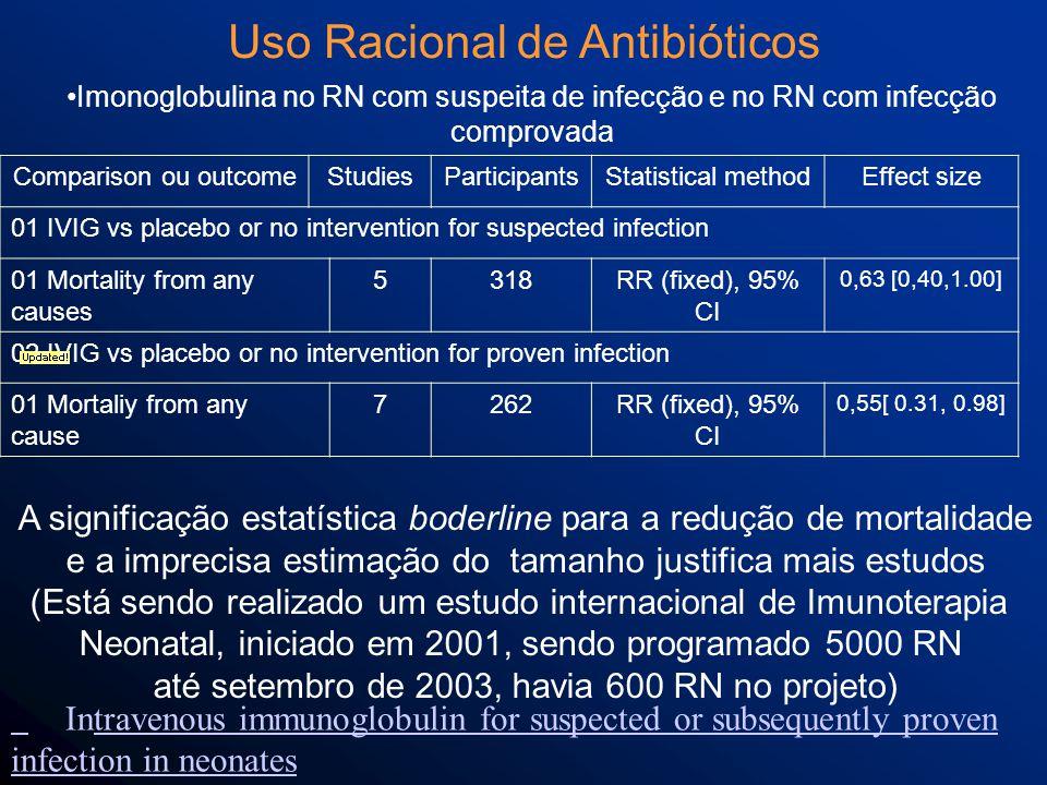Imonoglobulina no RN com suspeita de infecção e no RN com infecção comprovada Comparison ou outcomeStudiesParticipantsStatistical methodEffect size 01 IVIG vs placebo or no intervention for suspected infection 01 Mortality from any causes 5318RR (fixed), 95% CI 0,63 [0,40,1.00] 02 IVIG vs placebo or no intervention for proven infection 01 Mortaliy from any cause 7262RR (fixed), 95% CI 0,55[ 0.31, 0.98] A significação estatística boderline para a redução de mortalidade e a imprecisa estimação do tamanho justifica mais estudos (Está sendo realizado um estudo internacional de Imunoterapia Neonatal, iniciado em 2001, sendo programado 5000 RN até setembro de 2003, havia 600 RN no projeto) Uso Racional de Antibióticos Intravenous immunoglobulin for suspected or subsequently proven infection in neonatestravenous immunoglobulin for suspected or subsequently proven infection in neonates
