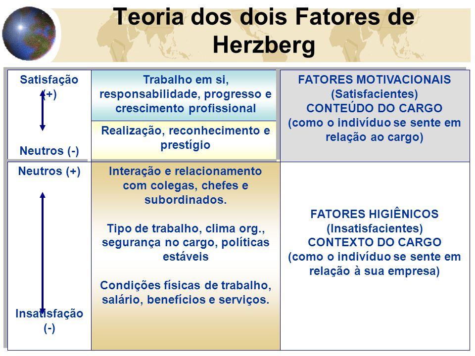 17 Teoria dos dois Fatores de Herzberg Trabalho em si, responsabilidade, progresso e crescimento profissional Realização, reconhecimento e prestígio I