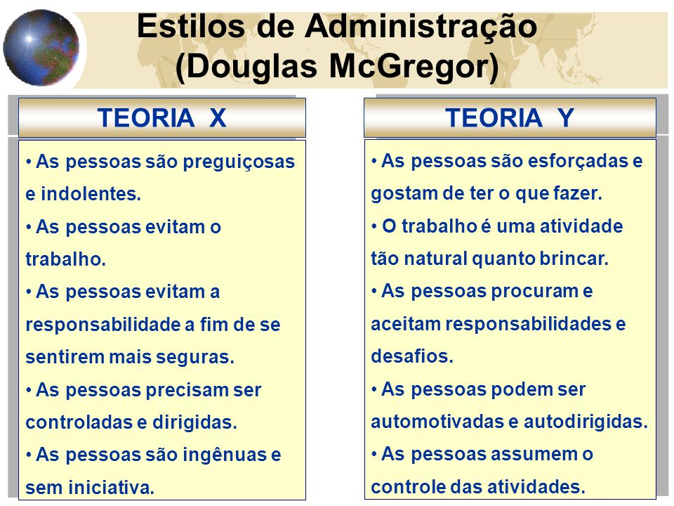 24 Estilos de Administração (Douglas McGregor) As pessoas são preguiçosas e indolentes. As pessoas evitam o trabalho. As pessoas evitam a responsabili