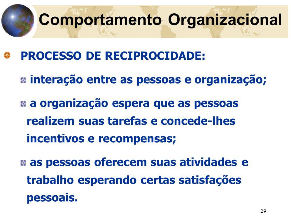 29 PROCESSO DE RECIPROCIDADE: interação entre as pessoas e organização; a organização espera que as pessoas realizem suas tarefas e concede-lhes incen
