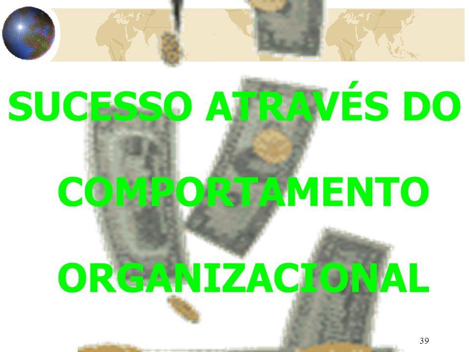 39 SUCESSO ATRAVÉS DO COMPORTAMENTO ORGANIZACIONAL