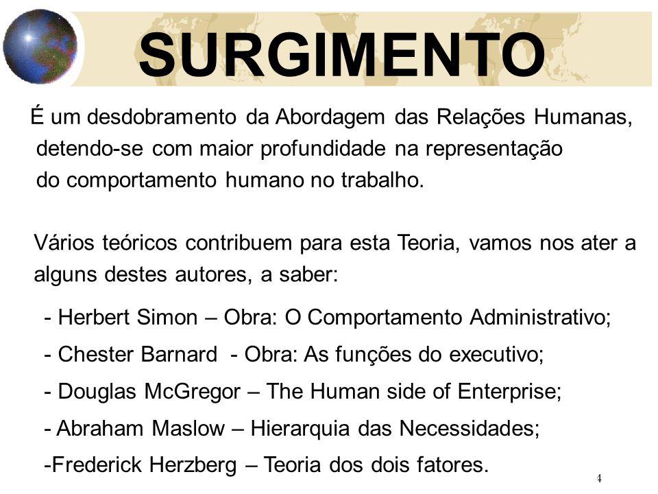 5 ABORDAGEM COMPORTAMENTAL ABORDAGEM CLÁSSICA ADMINISTRAÇÃO CIENTÍFICA TEORIA CLÁSSICA ESTRUTURA TAREFAS MÁQUINA MÉTODO ORGANIZAÇÃO FORMAL