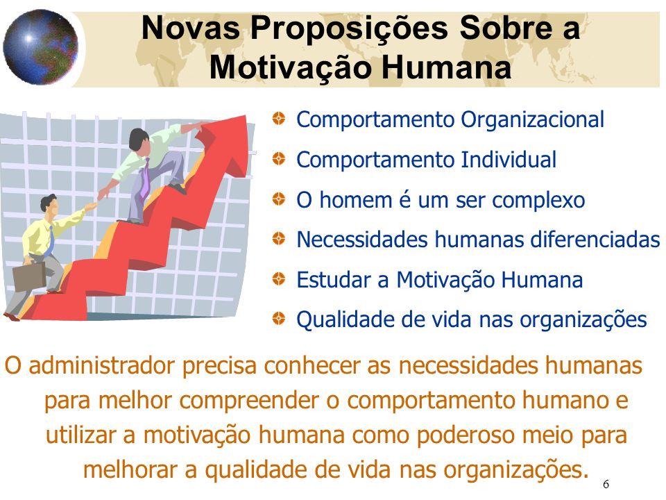 6 Novas Proposições Sobre a Motivação Humana Comportamento Organizacional Comportamento Individual O homem é um ser complexo Necessidades humanas dife