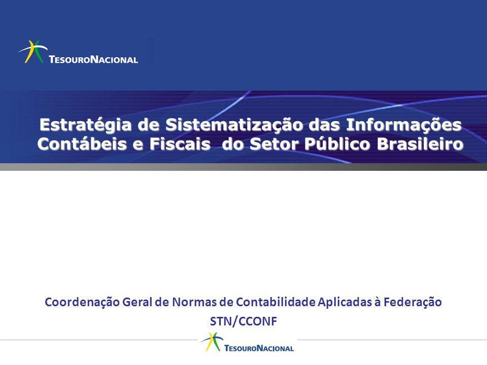 Coordenação Geral de Normas de Contabilidade Aplicadas à Federação STN/CCONF Estratégia de Sistematização das Informações Contábeis e Fiscais do Setor