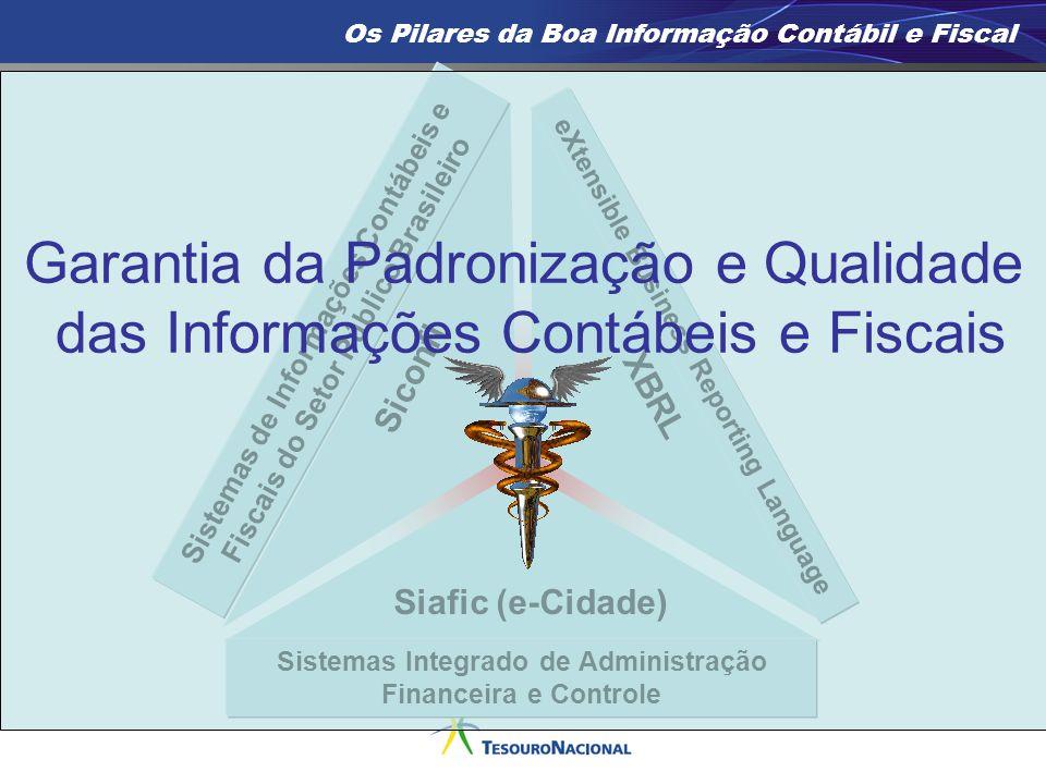 13 Automatizar e melhorar a coleta de dados contábeis dos entes da federação para dar publicidade ao cumprimento de disposições da LRF e limites constitucionais.