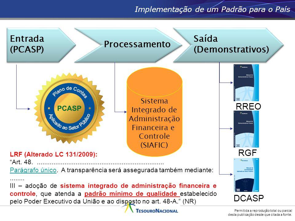 Permitida a reprodução total ou parcial desta publicação desde que citada a fonte. Entrada (PCASP) Entrada (PCASP) Processamento Saída (Demonstrativos