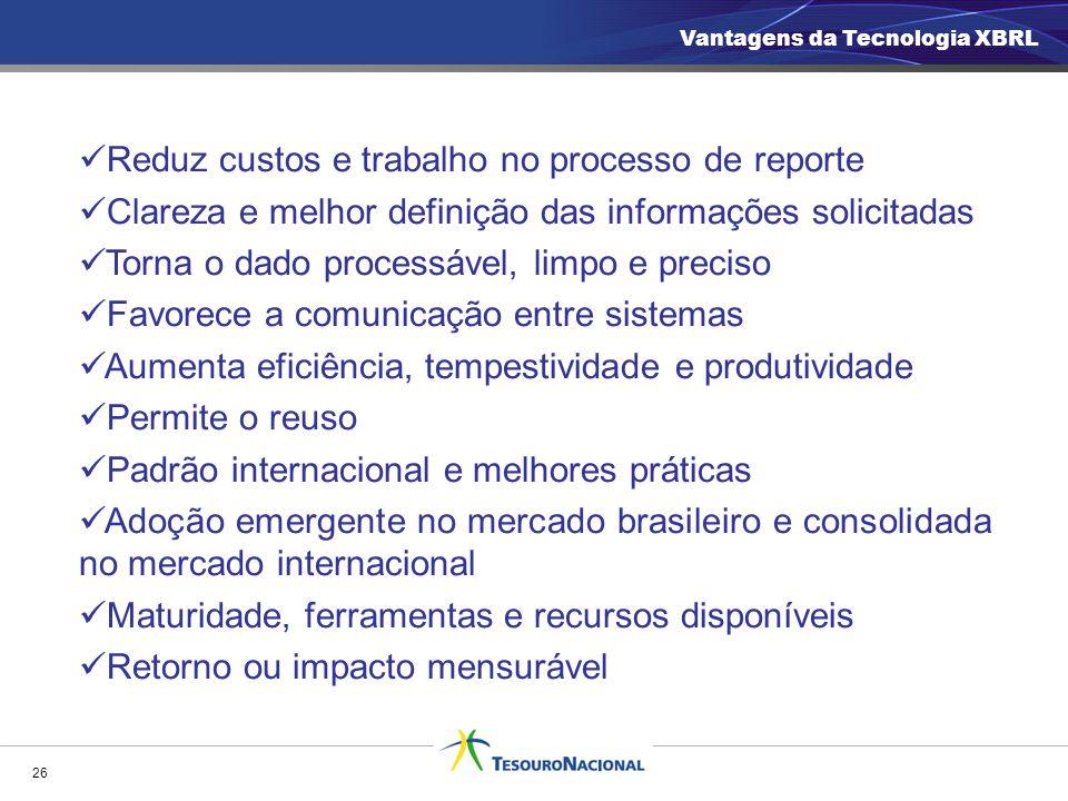 26 Vantagens da Tecnologia XBRL Reduz custos e trabalho no processo de reporte Clareza e melhor definição das informações solicitadas Torna o dado pro