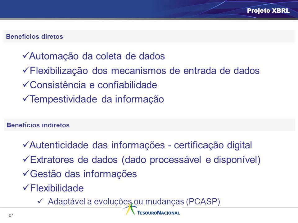 27 Projeto XBRL Benefícios diretos Automação da coleta de dados Flexibilização dos mecanismos de entrada de dados Consistência e confiabilidade Tempes