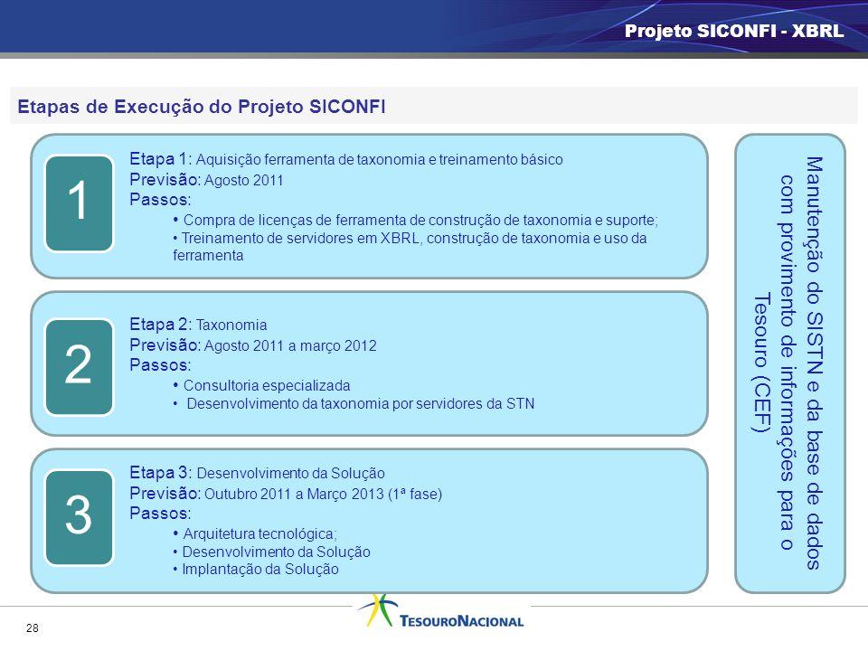 Etapa 1: Aquisição ferramenta de taxonomia e treinamento básico Previsão: Agosto 2011 Passos: Compra de licenças de ferramenta de construção de taxono