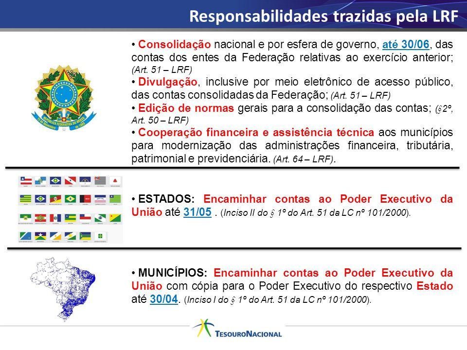 Responsabilidades trazidas pela LRF Consolidação nacional e por esfera de governo, até 30/06, das contas dos entes da Federação relativas ao exercício