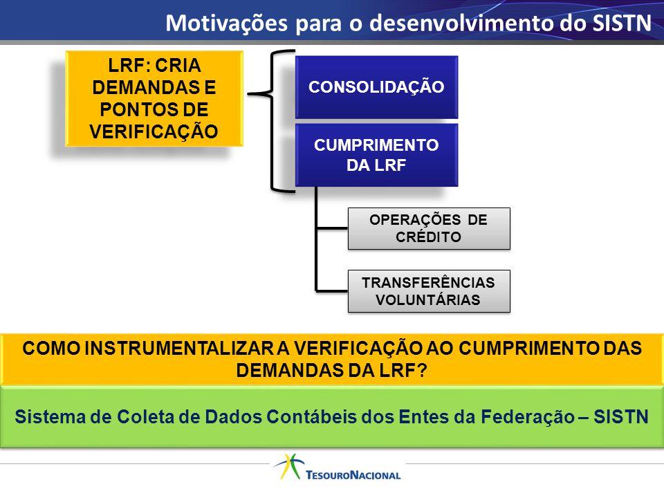 Data Classificação por Natureza de Receita Estágio da execução da receita (Previsão / Lançamento / Arrecadação) Valor Informações necessárias ao Siconfi/Brasil DESPESA: Decreto 7.185/2010 Portaria MF 548/2010 MCASP / PCASP / MDF Data Favorecido Classificação por Natureza de Despesa Estágio da execução da despesa (Empenho / Liquidação / Pagamento) Valor WWW RECEITA: Decreto 7.185/2010 Portaria MF 548/2010 MCASP / PCASP / MDF