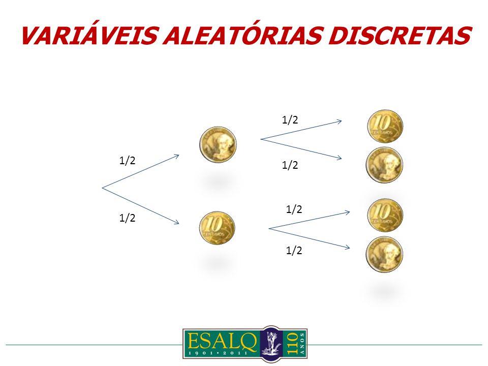 1/2 VARIÁVEIS ALEATÓRIAS DISCRETAS
