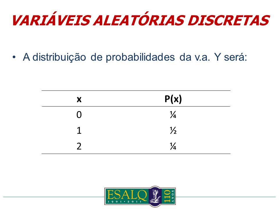 A distribuição de probabilidades da v.a. Y será: xP(x) 0¼ 1½ 2¼ VARIÁVEIS ALEATÓRIAS DISCRETAS