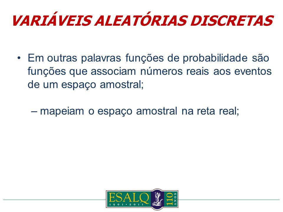 Em outras palavras funções de probabilidade são funções que associam números reais aos eventos de um espaço amostral; –mapeiam o espaço amostral na reta real; VARIÁVEIS ALEATÓRIAS DISCRETAS