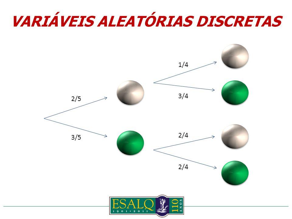 2/5 3/5 1/4 3/4 2/4 VARIÁVEIS ALEATÓRIAS DISCRETAS