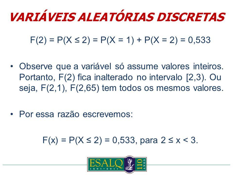 F(2) = P(X ≤ 2) = P(X = 1) + P(X = 2) = 0,533 Observe que a variável só assume valores inteiros.