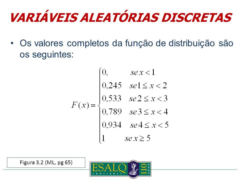Os valores completos da função de distribuição são os seguintes: Figura 3.2 (ML, pg 65) VARIÁVEIS ALEATÓRIAS DISCRETAS
