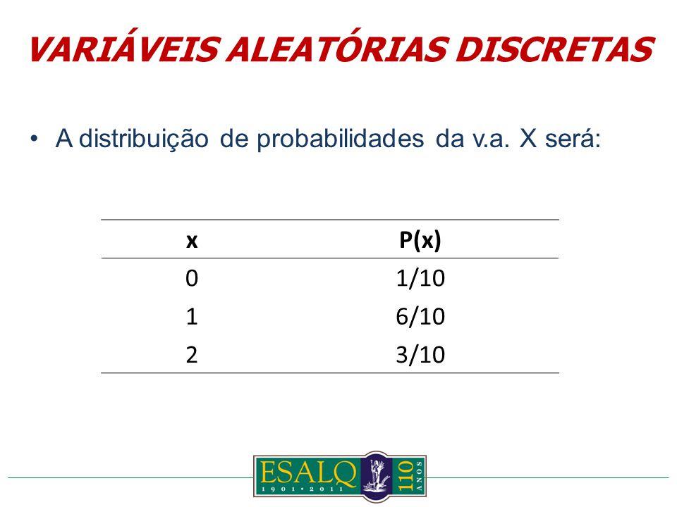 A distribuição de probabilidades da v.a.