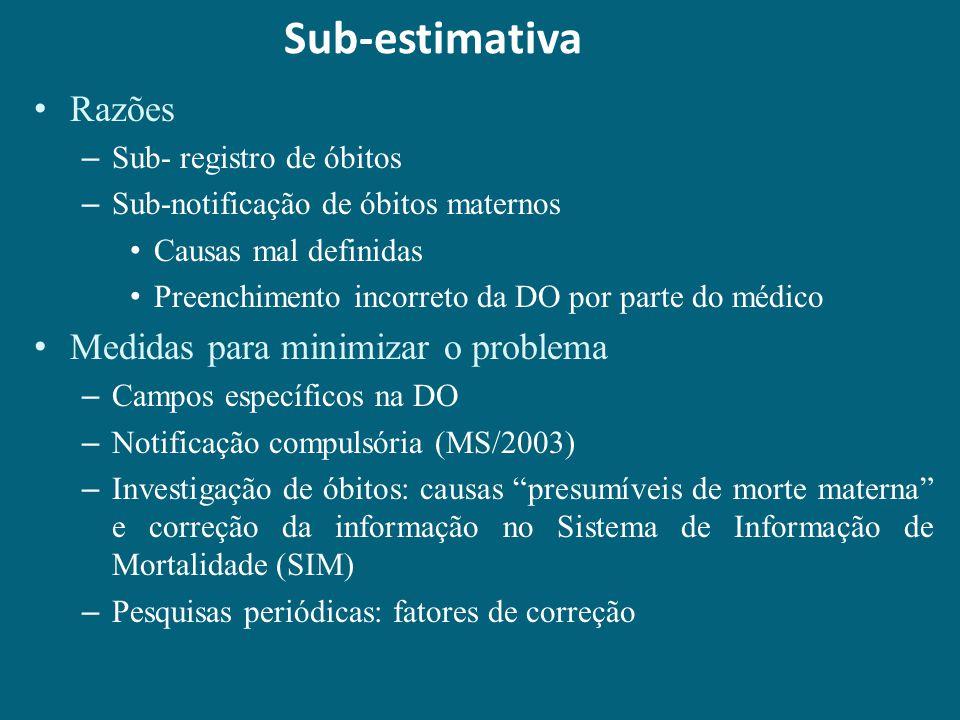 Sub-estimativa Razões – Sub- registro de óbitos – Sub-notificação de óbitos maternos Causas mal definidas Preenchimento incorreto da DO por parte do m