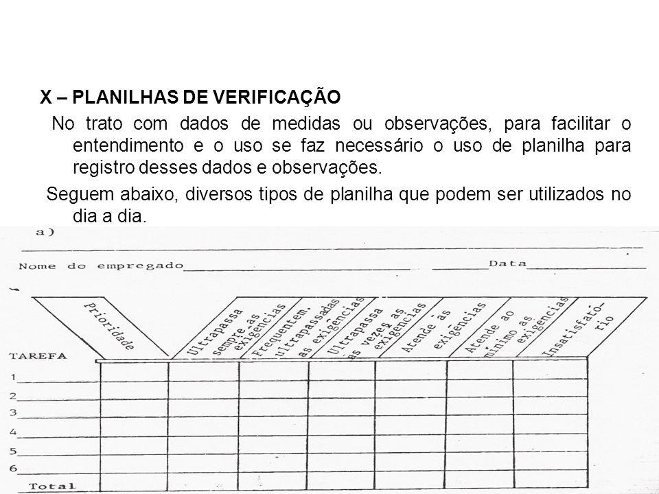 X – PLANILHAS DE VERIFICAÇÃO No trato com dados de medidas ou observações, para facilitar o entendimento e o uso se faz necessário o uso de planilha para registro desses dados e observações.