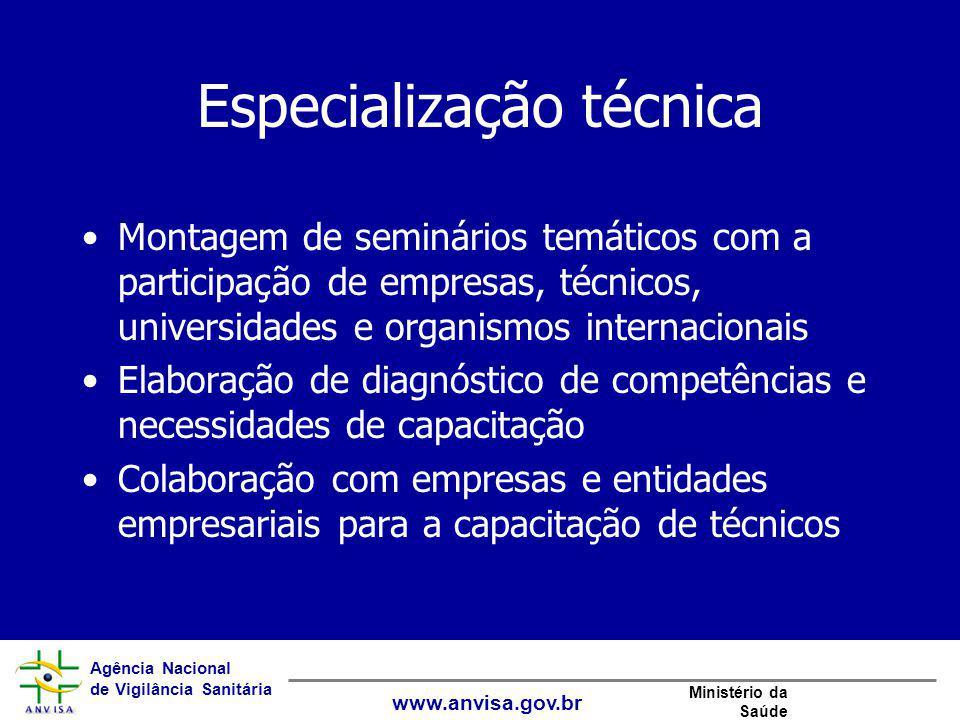 Agência Nacional de Vigilância Sanitária www.anvisa.gov.br Ministério da Saúde Especialização técnica Montagem de seminários temáticos com a participa