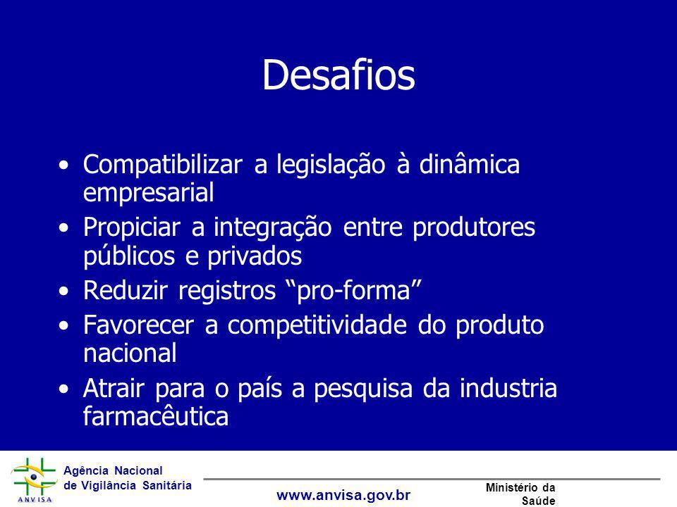 Agência Nacional de Vigilância Sanitária www.anvisa.gov.br Ministério da Saúde Desafios Compatibilizar a legislação à dinâmica empresarial Propiciar a