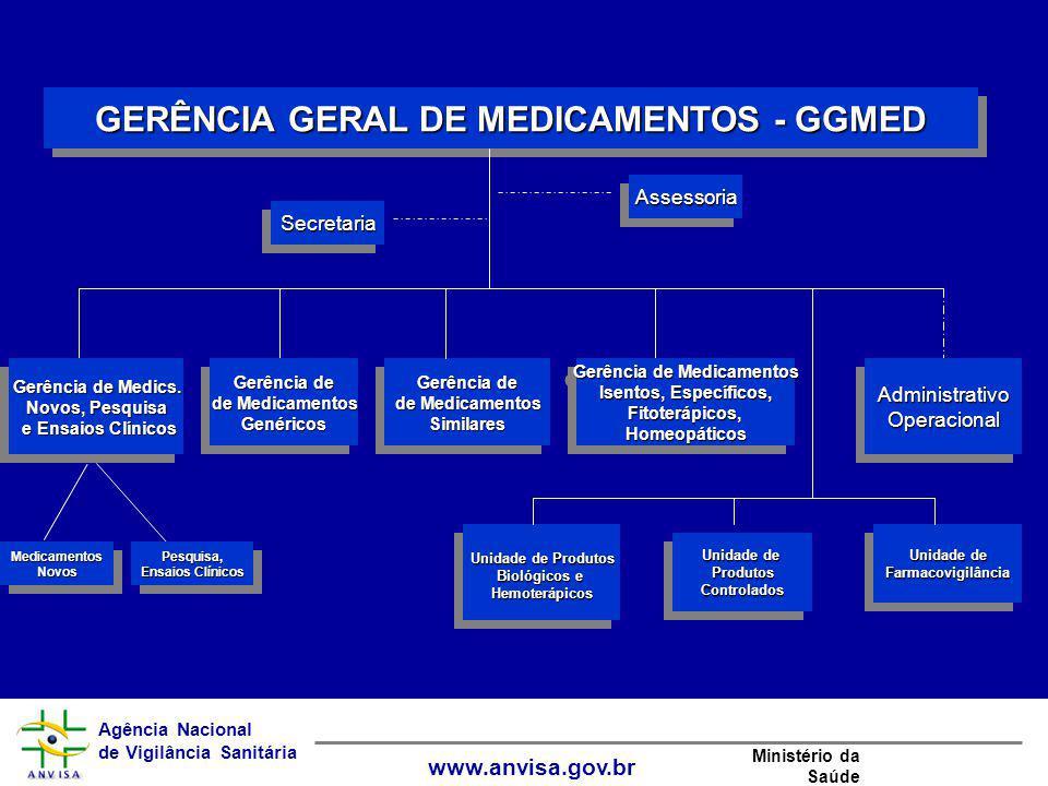 Agência Nacional de Vigilância Sanitária www.anvisa.gov.br Ministério da Saúde GERÊNCIA GERAL DE MEDICAMENTOS - GGMED AssessoriaAssessoria SecretariaS