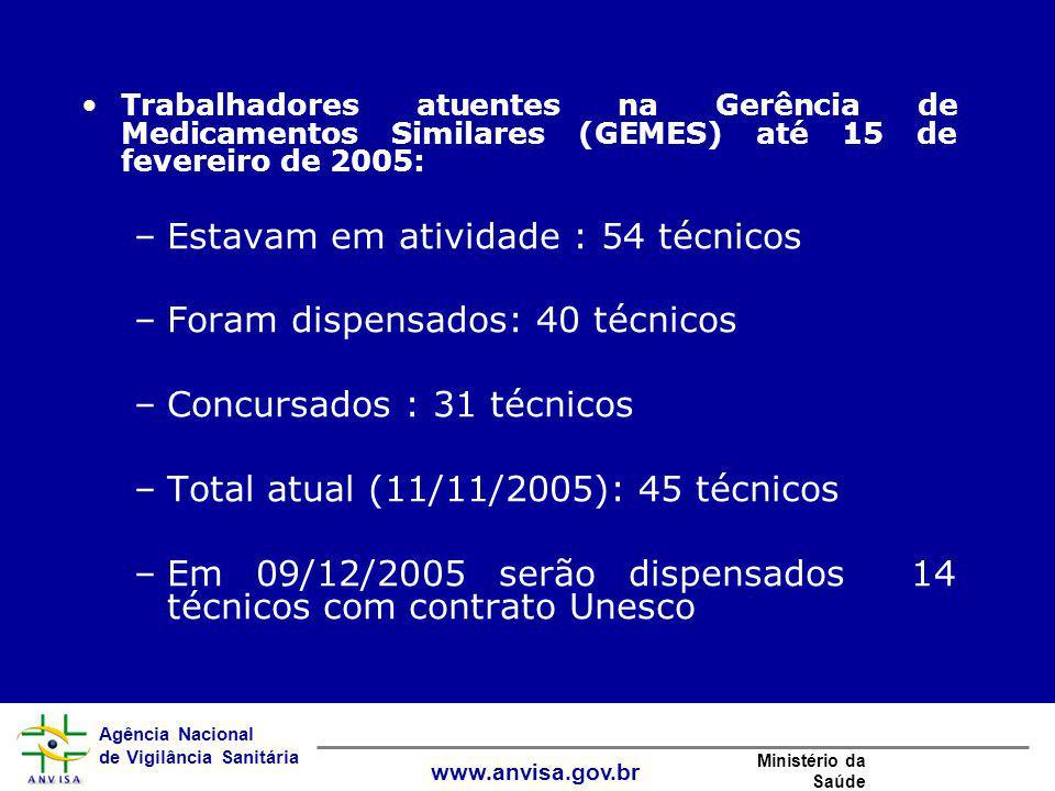 Agência Nacional de Vigilância Sanitária www.anvisa.gov.br Ministério da Saúde Trabalhadores atuentes na Gerência de Medicamentos Similares (GEMES) at