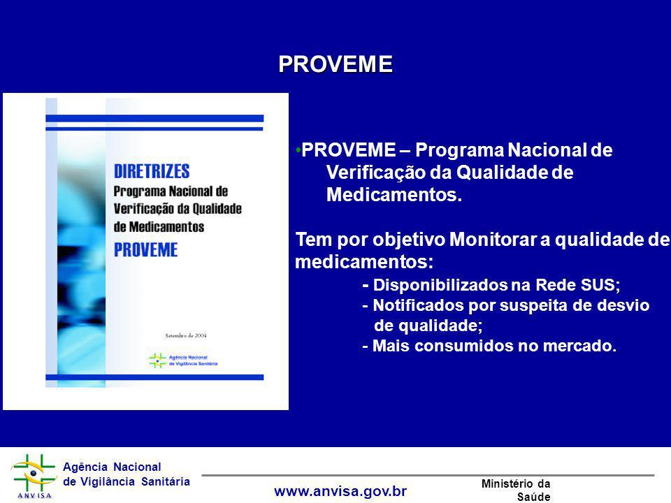 Agência Nacional de Vigilância Sanitária www.anvisa.gov.br Ministério da Saúde PROVEME PROVEME – Programa Nacional de Verificação da Qualidade de Medi
