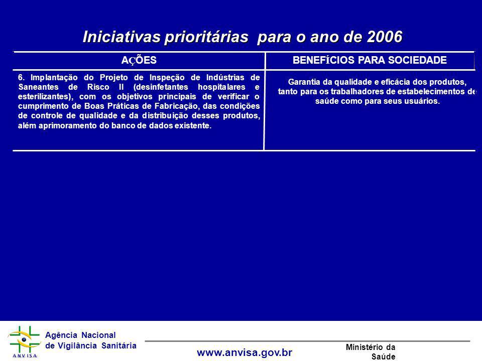 Agência Nacional de Vigilância Sanitária www.anvisa.gov.br Ministério da Saúde Garantia da qualidade e eficácia dos produtos, tanto para os trabalhado