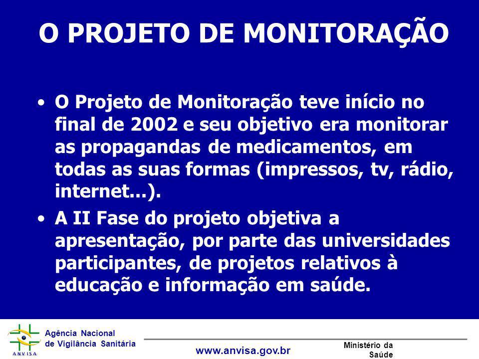 Agência Nacional de Vigilância Sanitária www.anvisa.gov.br Ministério da Saúde O PROJETO DE MONITORAÇÃO O Projeto de Monitoração teve início no final