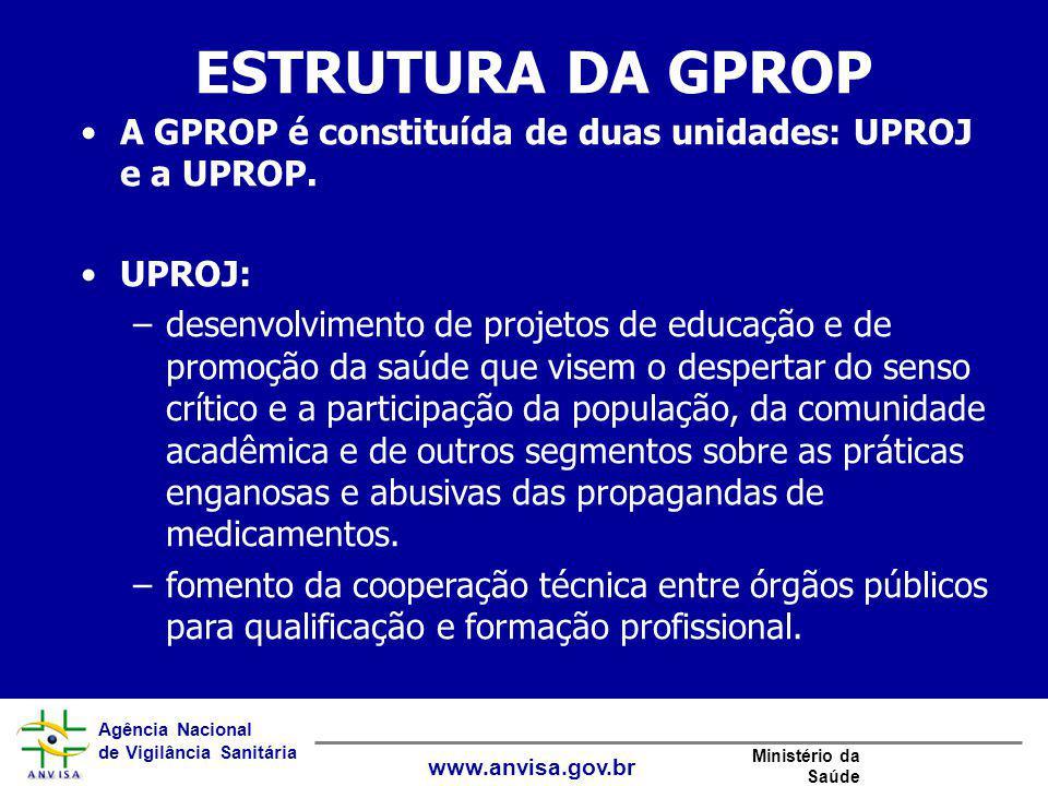 Agência Nacional de Vigilância Sanitária www.anvisa.gov.br Ministério da Saúde ESTRUTURA DA GPROP A GPROP é constituída de duas unidades: UPROJ e a UP