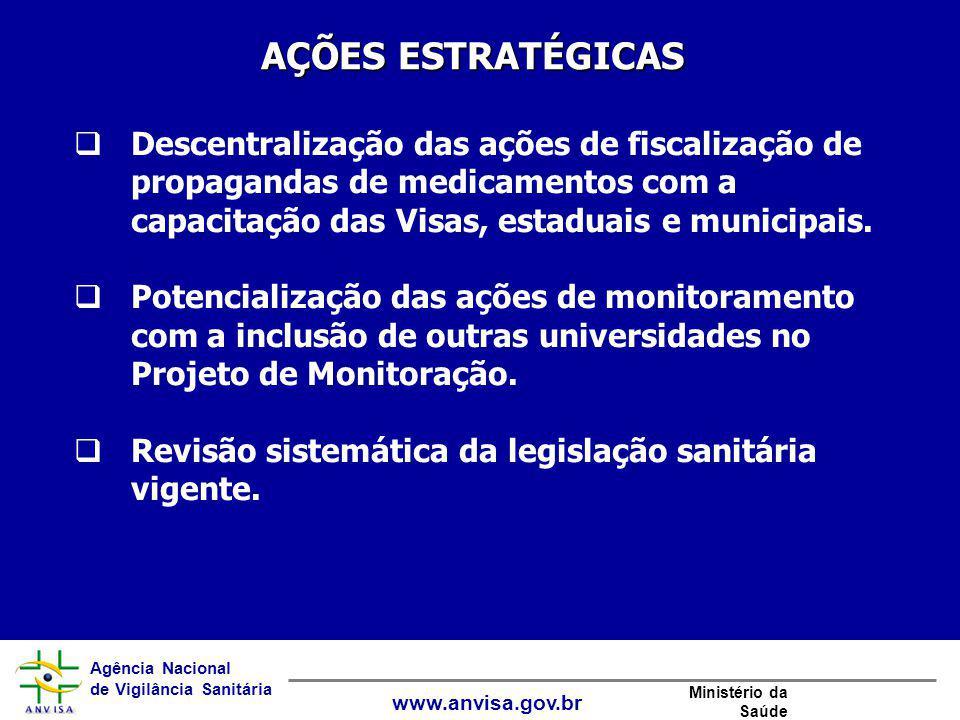 Agência Nacional de Vigilância Sanitária www.anvisa.gov.br Ministério da Saúde  Descentralização das ações de fiscalização de propagandas de medicame