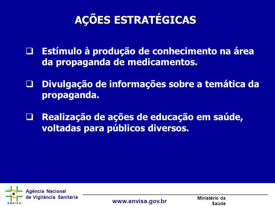 Agência Nacional de Vigilância Sanitária www.anvisa.gov.br Ministério da Saúde  Estímulo à produção de conhecimento na área da propaganda de medicame