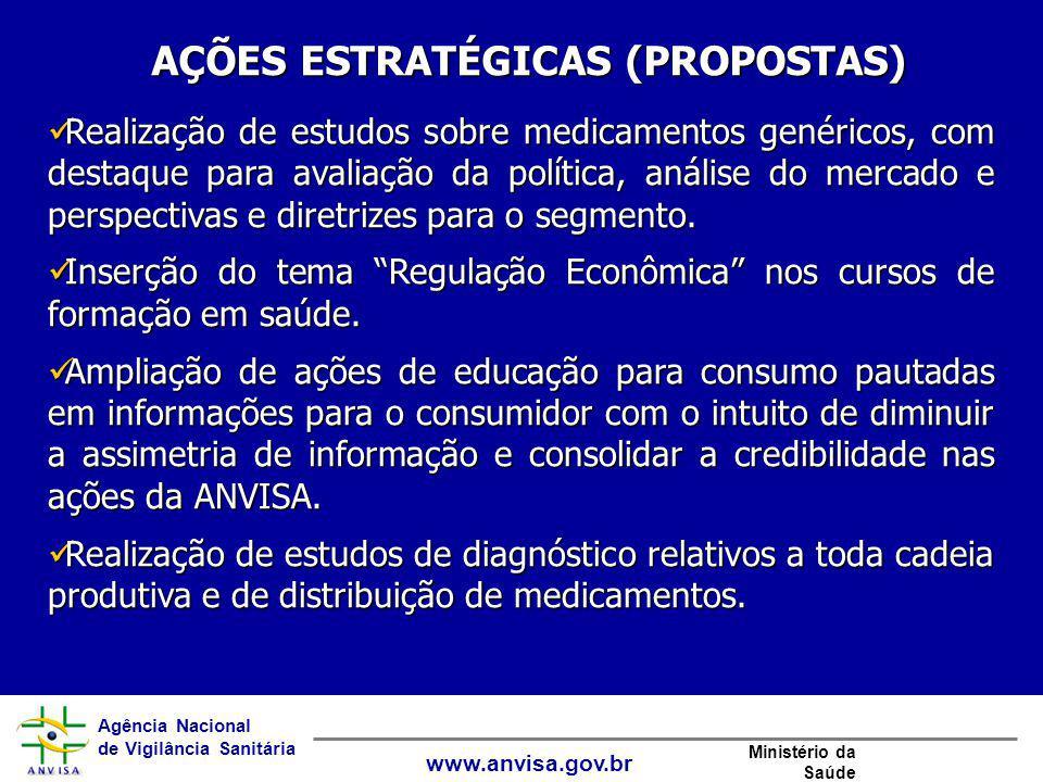 Agência Nacional de Vigilância Sanitária www.anvisa.gov.br Ministério da Saúde Realização de estudos sobre medicamentos genéricos, com destaque para a