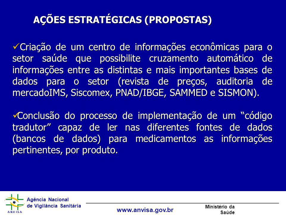 Agência Nacional de Vigilância Sanitária www.anvisa.gov.br Ministério da Saúde Criação de um centro de informações econômicas para o setor saúde que p
