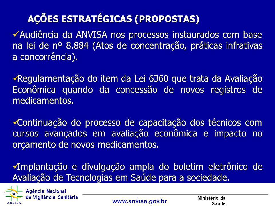 Agência Nacional de Vigilância Sanitária www.anvisa.gov.br Ministério da Saúde Audiência da ANVISA nos processos instaurados com base na lei de nº 8.8