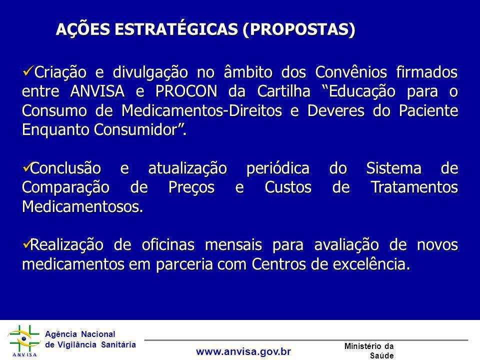 Agência Nacional de Vigilância Sanitária www.anvisa.gov.br Ministério da Saúde Criação e divulgação no âmbito dos Convênios firmados entre ANVISA e PR